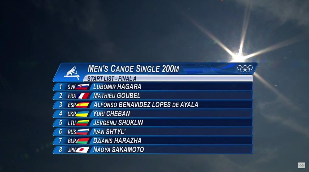 Finále C1 muži na 200m