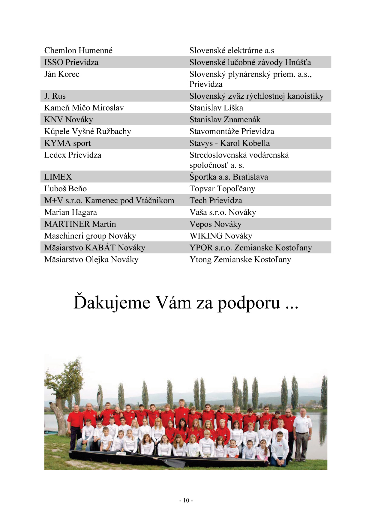 Bulletin pri príležitosti 40. ročník Nováckej päťstovky, strana 15
