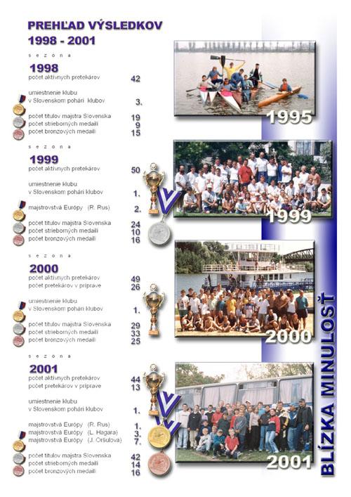 Profil klubu 2001/2002, strana 3