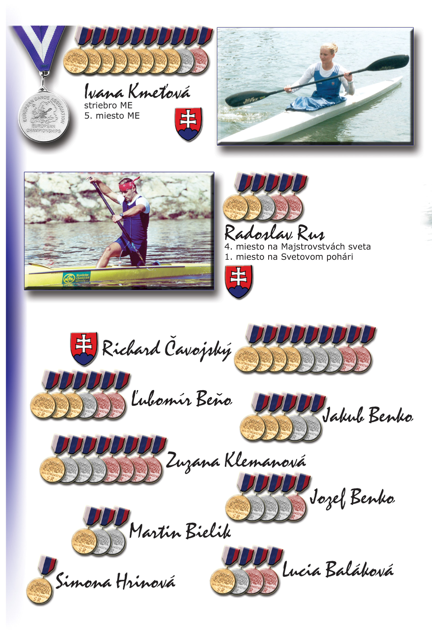 Profil klubu 2002/2003, strana 4