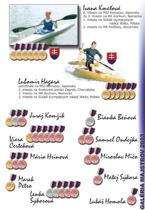 Profil klubu 2003/2004, strana 5